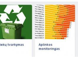 Aplinkos agentūra matuoja taršą