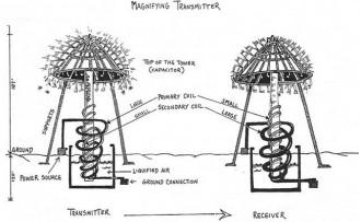 Tesla energijos perdavimo sistema