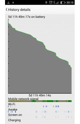 Jiayu S3 baterijos sąnaudos